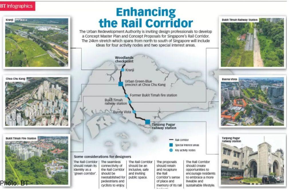 Forett at Bukit Timah rail